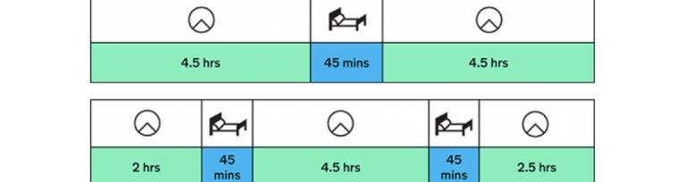 Godziny pracy kierowców