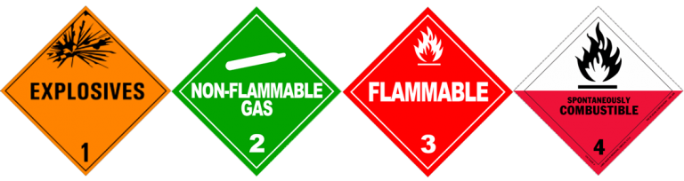 Hazardous goods labels