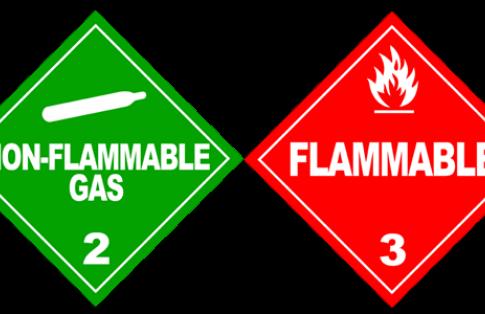 Hazardous goods labels